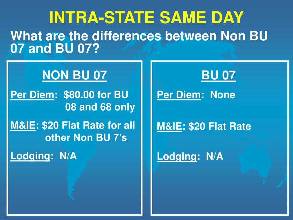 INTRA-STATE SAME DAY