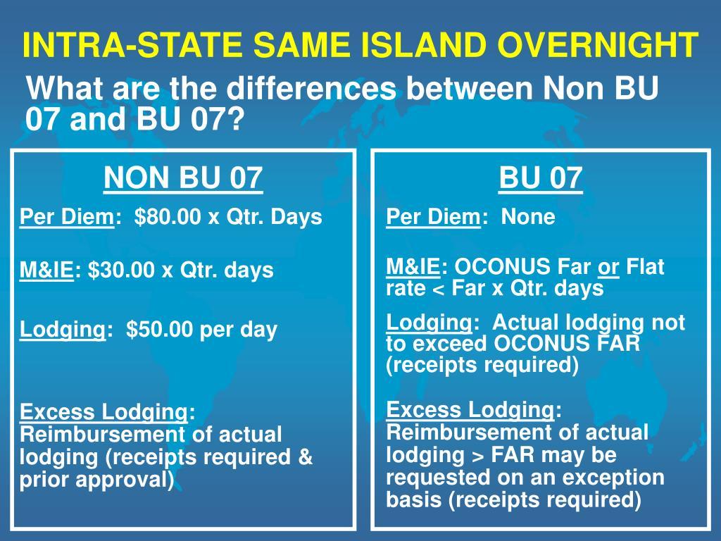 INTRA-STATE SAME ISLAND OVERNIGHT