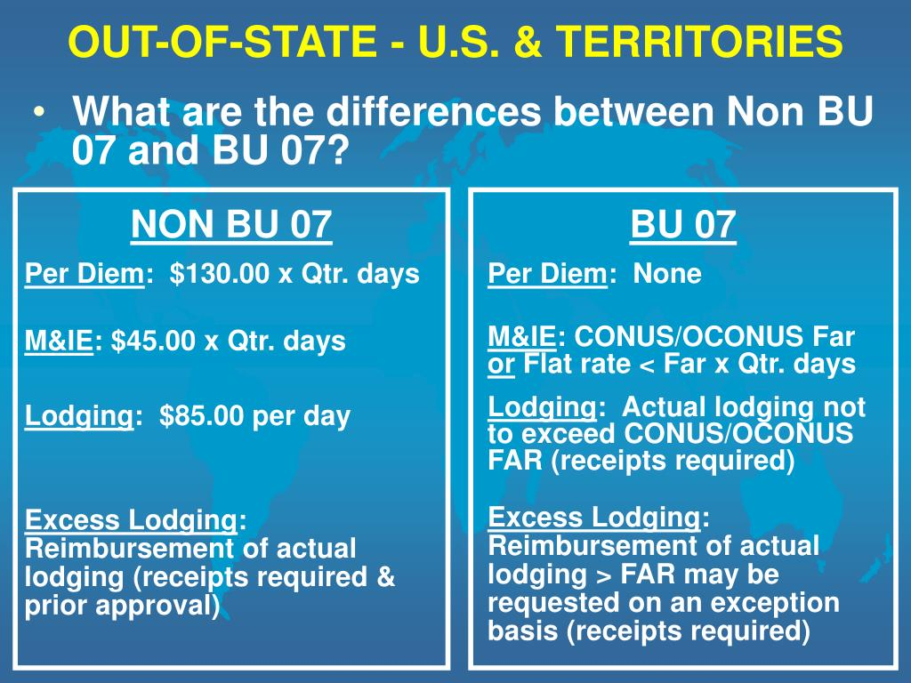 OUT-OF-STATE - U.S. & TERRITORIES
