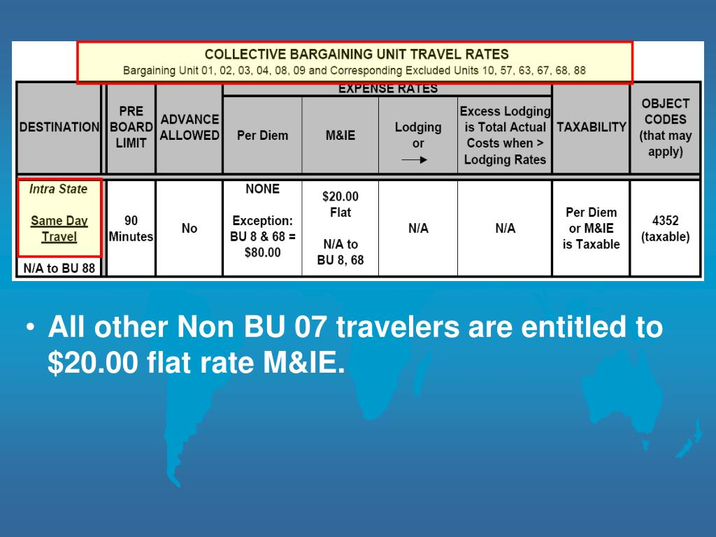 All other Non BU 07 travelers are entitled to $20.00 flat rate M&IE.