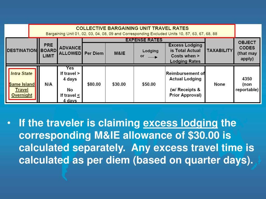 If the traveler is claiming