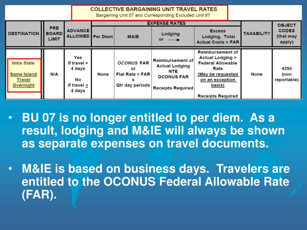 BU 07 is no longer entitled to per diem.  As a result, lodging and M&IE will always be shown as separate expenses on travel documents.