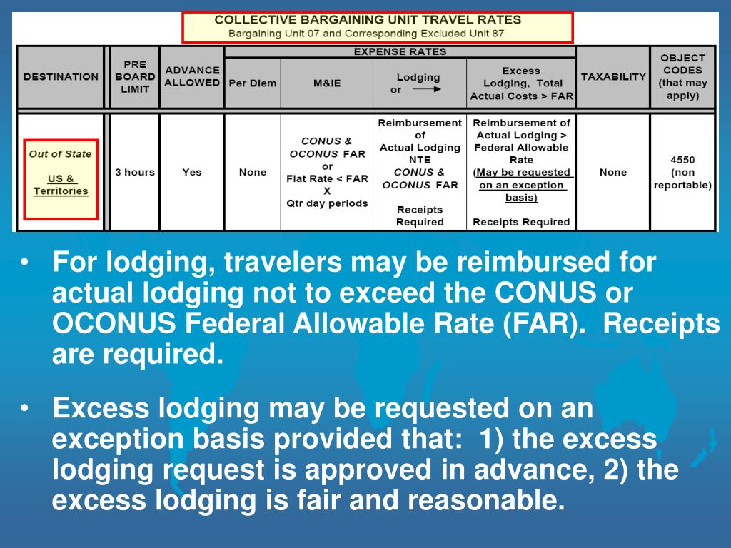 For lodging, travelers may be reimbursed for actual lodging not to exceed the CONUS or OCONUS Federal Allowable Rate (FAR).  Receipts are required.