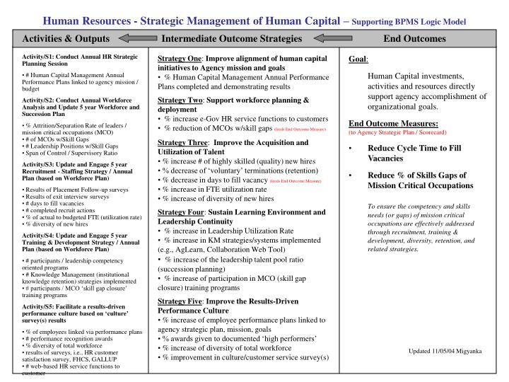 PPT - Human Resources - Strategic Management of Human