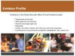 exhibitor profile