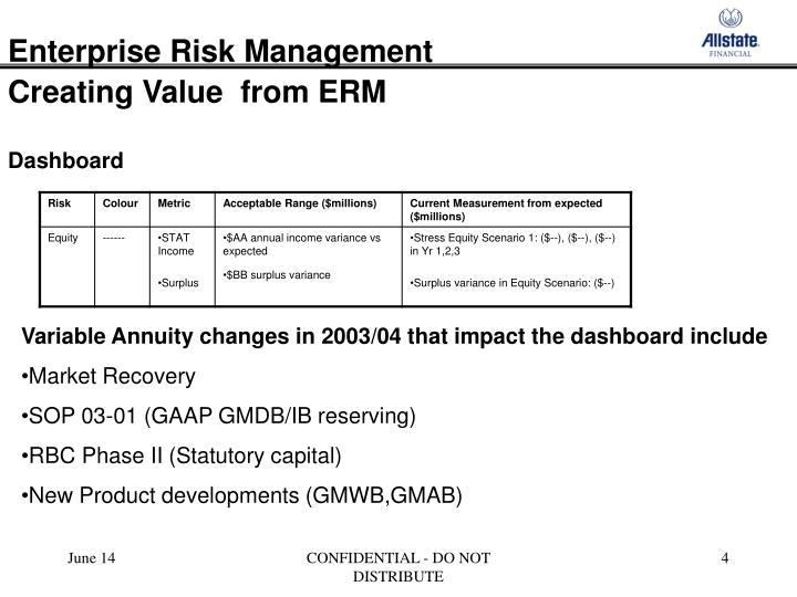 Creating Value  from ERM