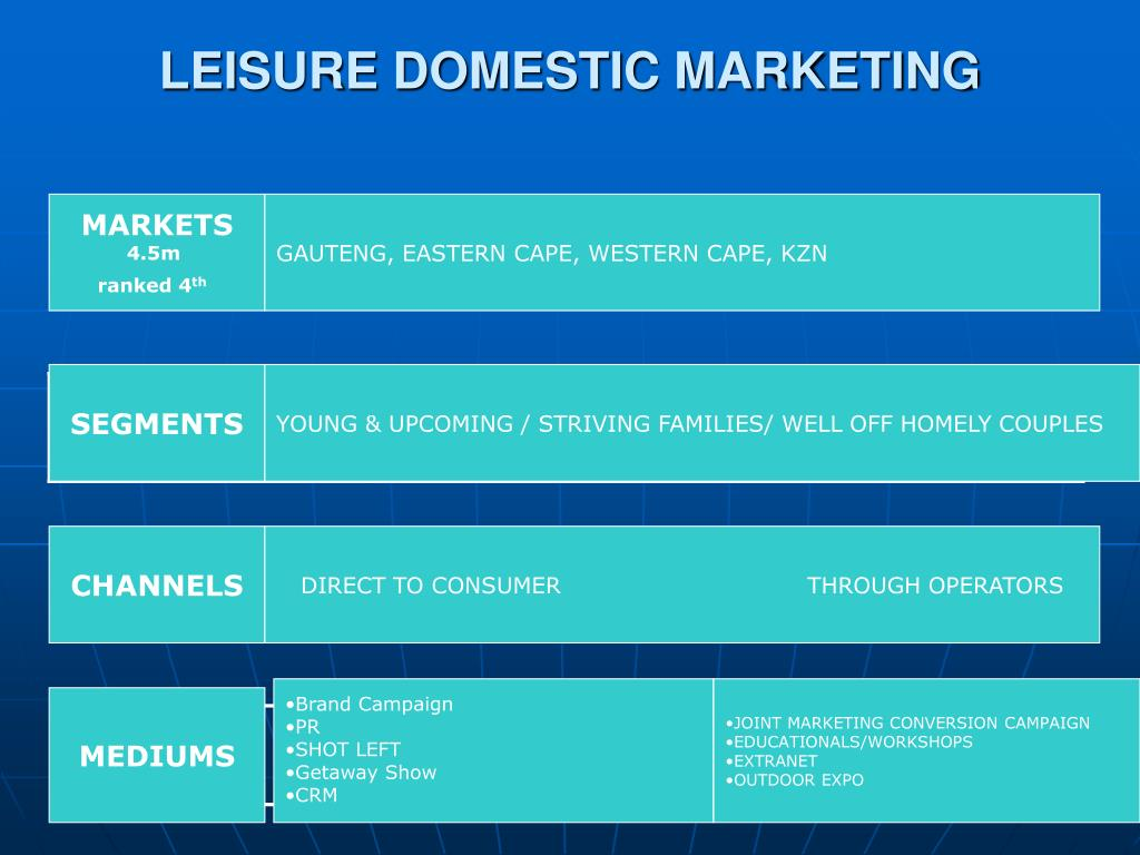 leisure domestic marketing l.