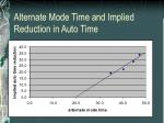 alternate mode time and implied reduction in auto time