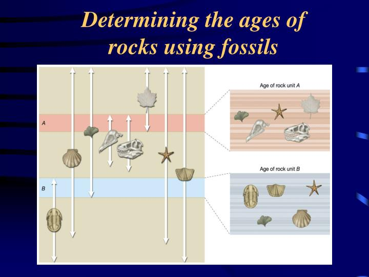 Determining the ages of