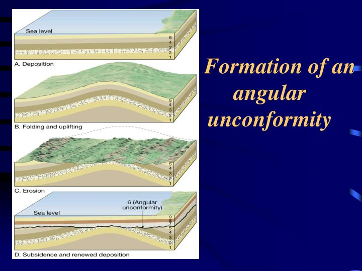 Formation of an