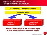 buyer s decision process post purchase behavior