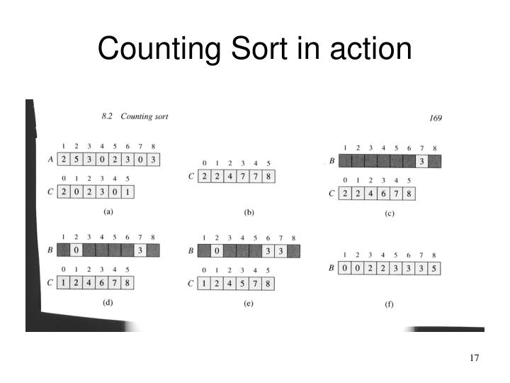 Counting Sort in action