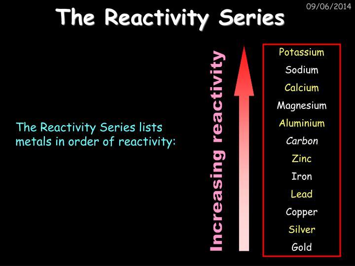 The Reactivity Series