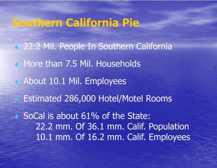 Southern California Pie
