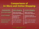 comparisons of in store and online shopping