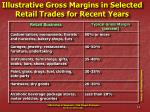 illustrative gross margins in selected retail trades for recent years