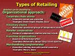 types of retailing11
