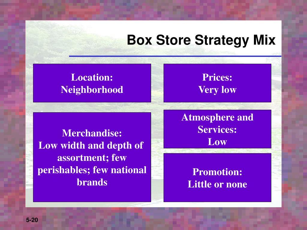 Box Store Strategy Mix