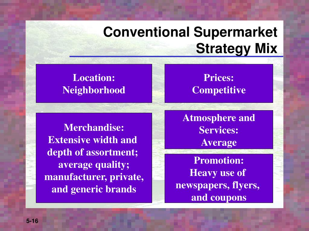 Conventional Supermarket