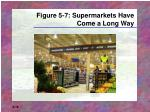 figure 5 7 supermarkets have come a long way