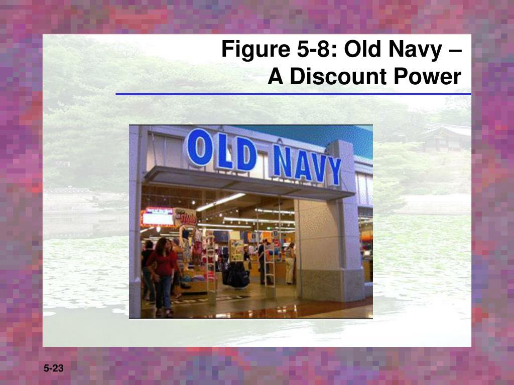 Figure 5-8: Old Navy –
