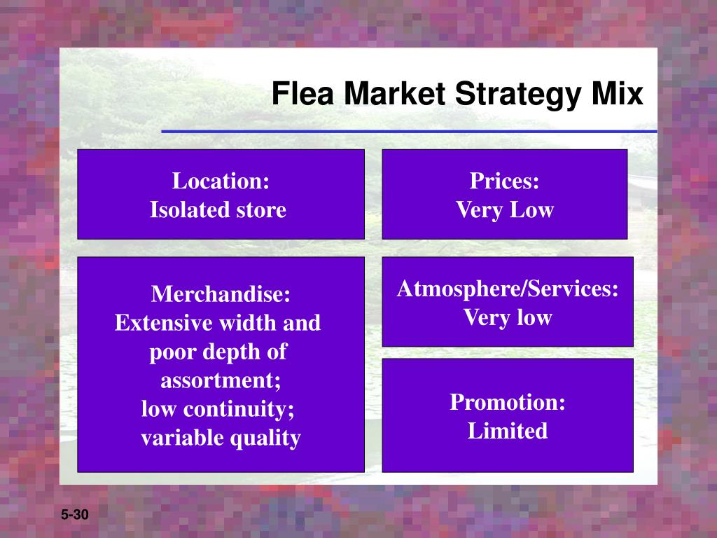Flea Market Strategy Mix