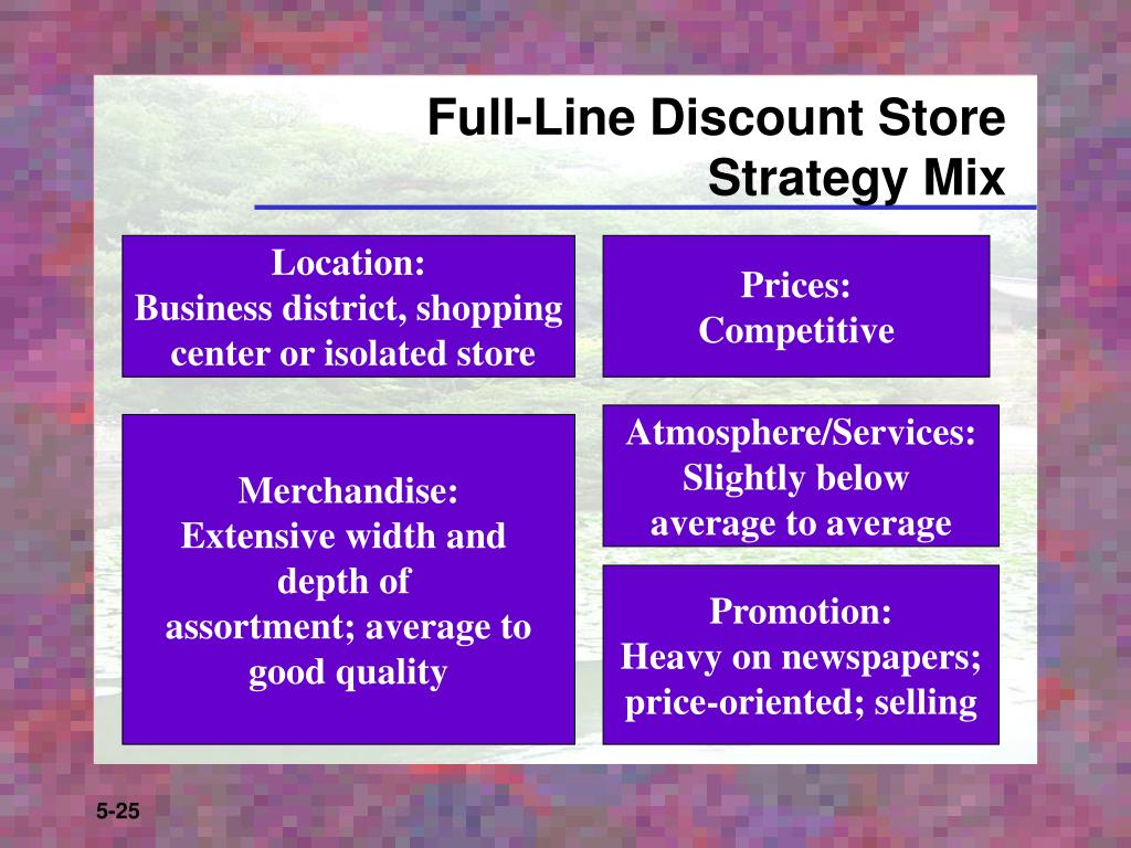 Full-Line Discount Store