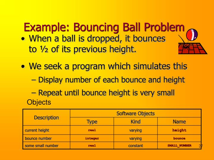 Example: Bouncing Ball Problem