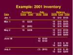 example 2001 inventory