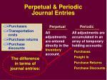 perpetual periodic journal entries22