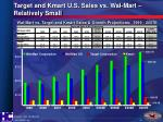 target and kmart u s sales vs wal mart relatively small
