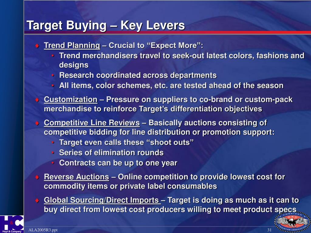 Target Buying – Key Levers