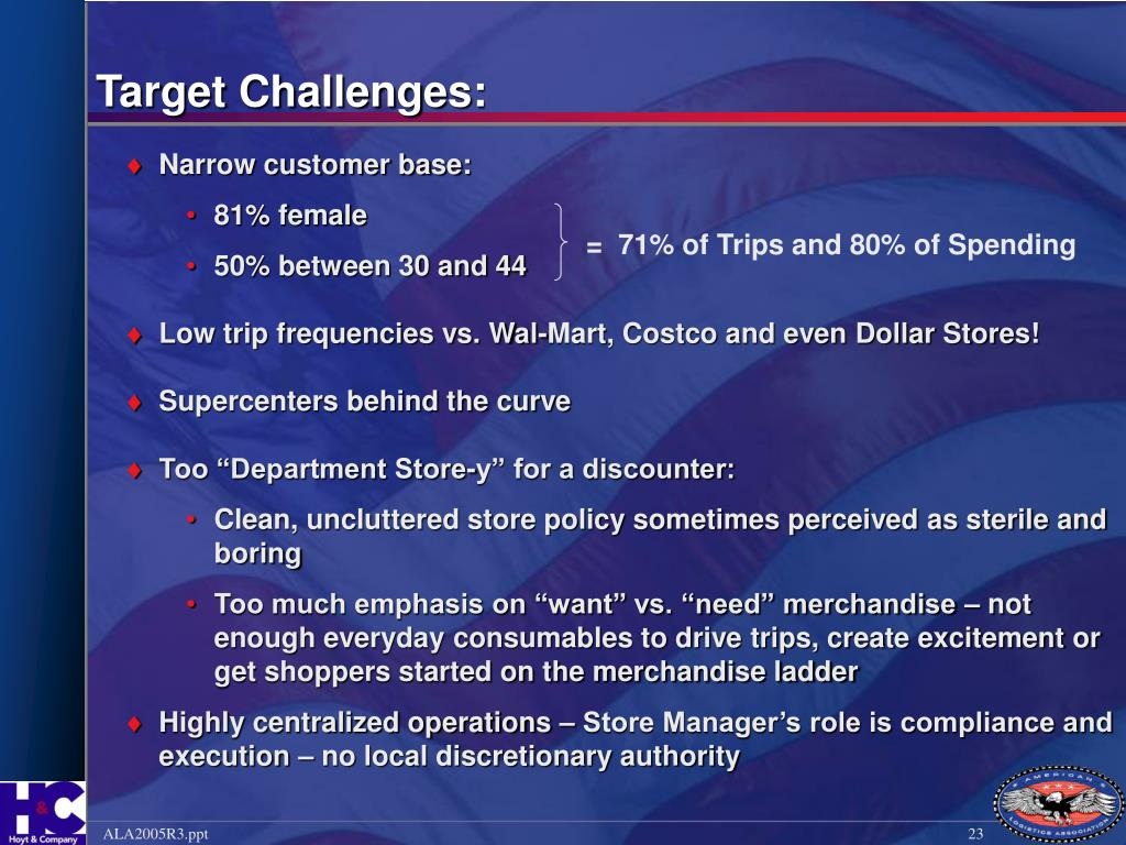 Target Challenges: