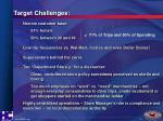 target challenges