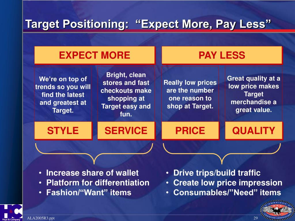 """Target Positioning:  """"Expect More, Pay Less"""""""