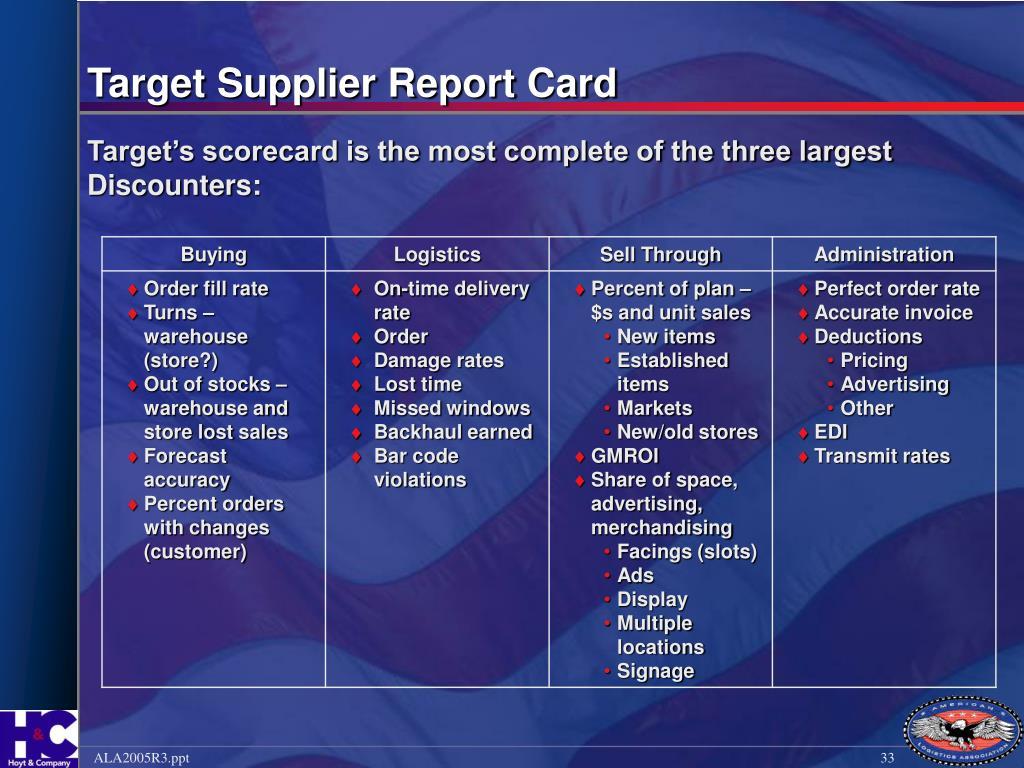 Target Supplier Report Card