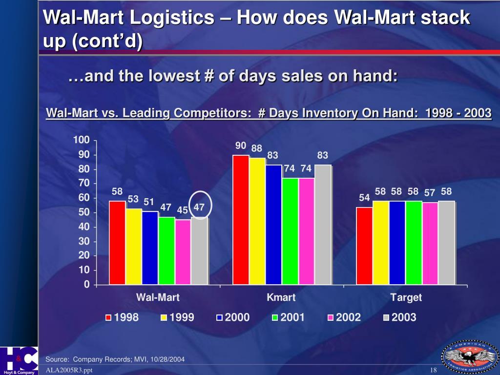 Wal-Mart Logistics – How does Wal-Mart stack up (cont'd)