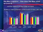 wal mart logistics how does wal mart stack up cont d