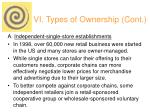 vi types of ownership cont