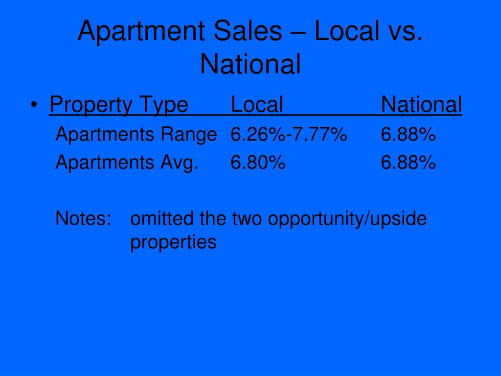 Apartment Sales – Local vs. National
