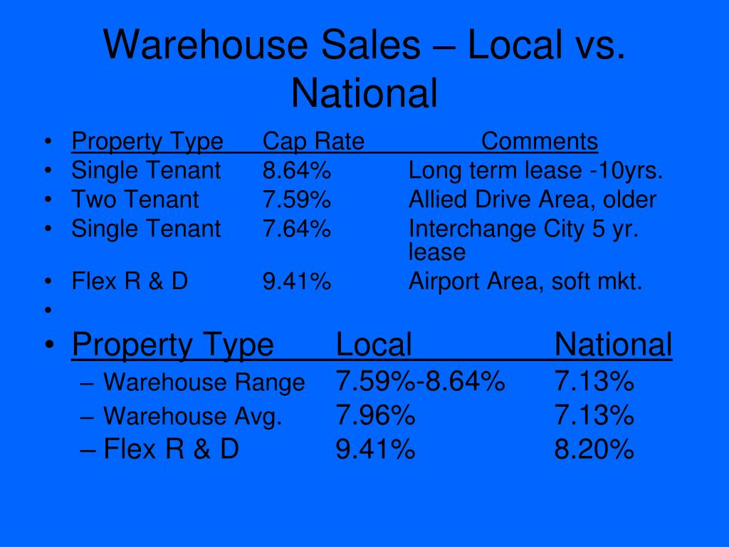 Warehouse Sales – Local vs. National