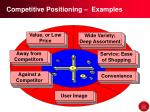 competitive positioning examples