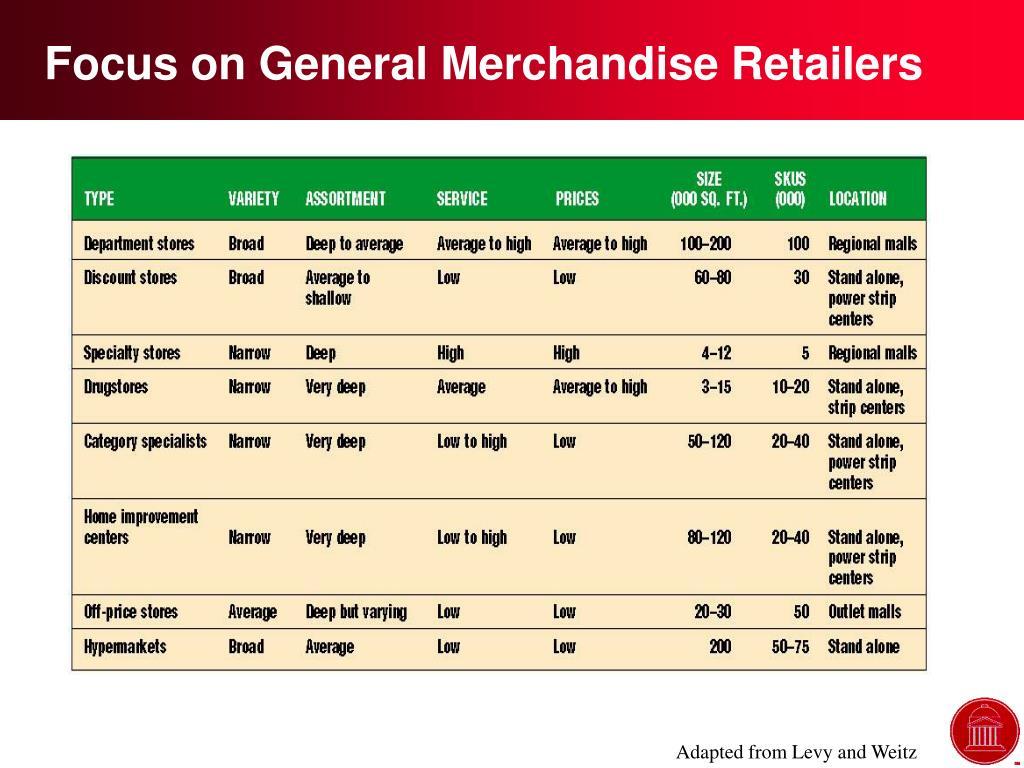 Focus on General Merchandise Retailers