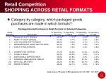 retail competition shopping across retail formats28