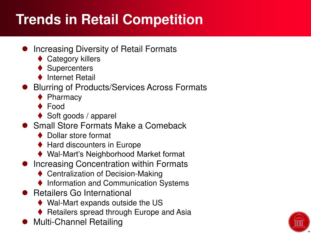 Trends in Retail Competition