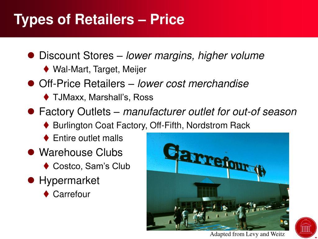 Types of Retailers – Price