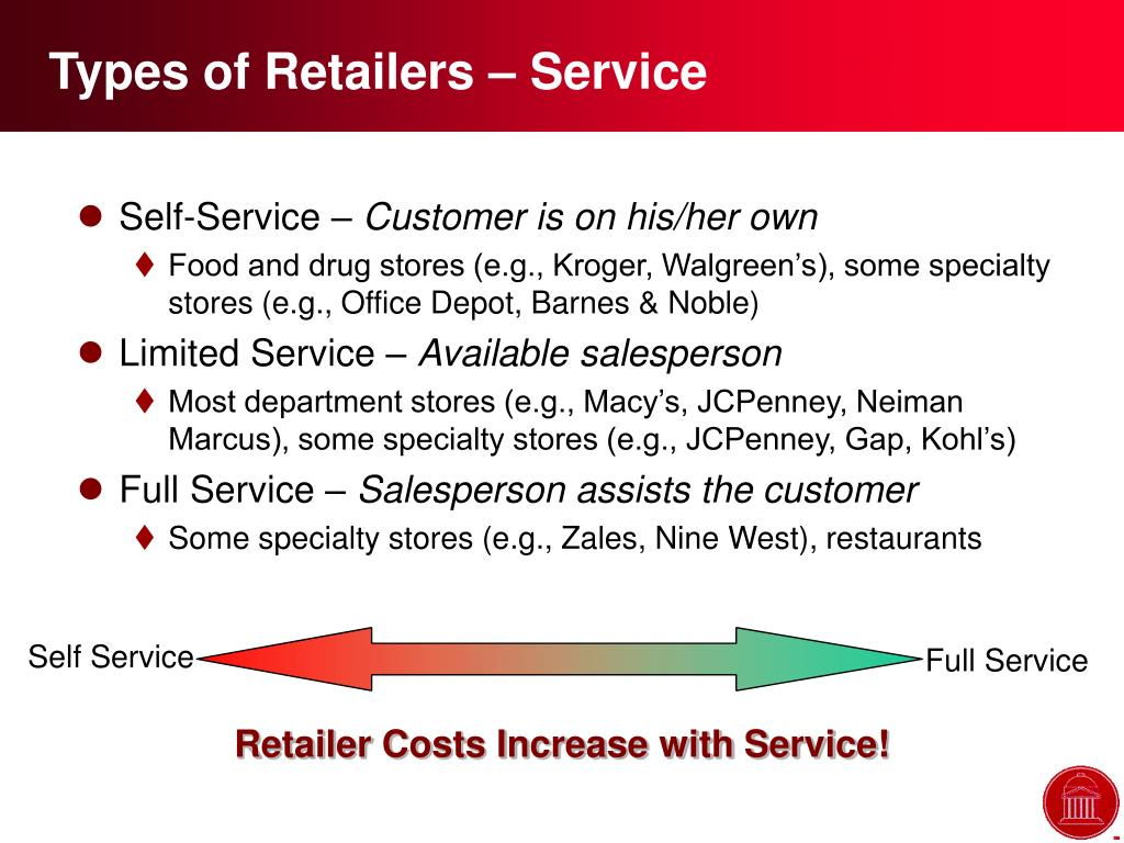 Types of Retailers – Service
