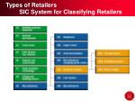 types of retailers sic system for classifying retailers