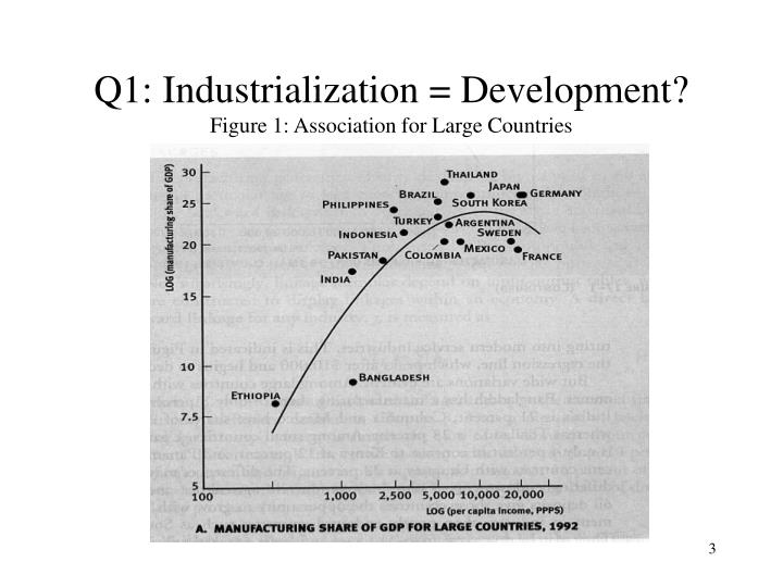 industrialization development Advertisements: the following points explain the role of industrial development in economic growth: 1 modernisation of industry: industrial development is necessary for modernisation of agriculture.