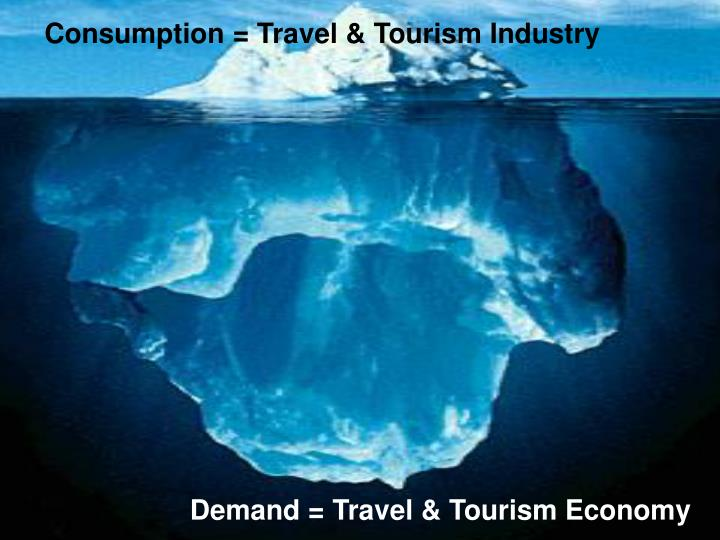 Consumption = Travel & Tourism Industry